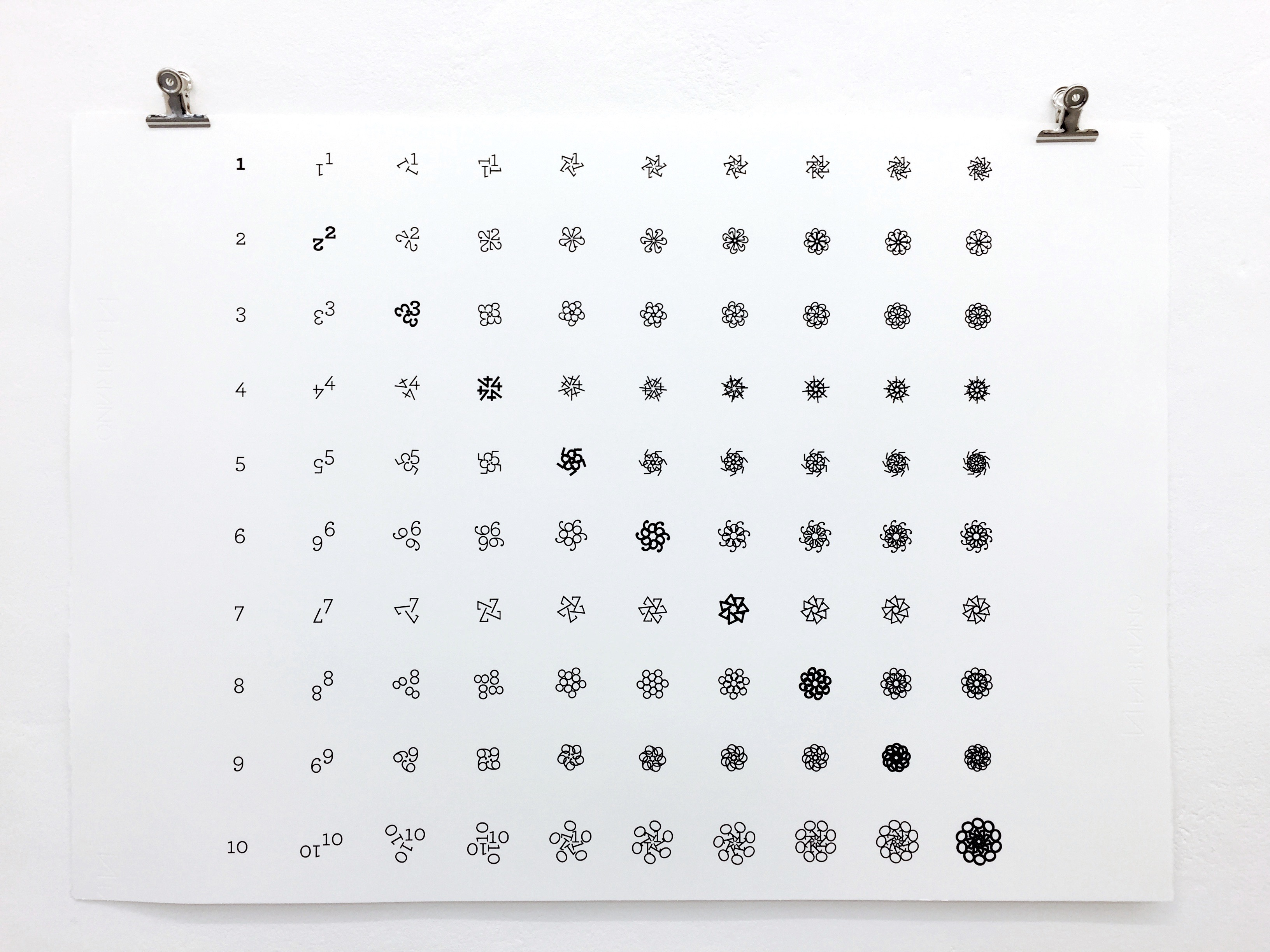 Times Table © Débora Bertol 2015